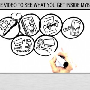 Philadephia Personal Trainer Video What You Get No Button